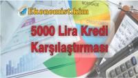 5000 Lira Kredi Hesaplaması Karşılaştırması